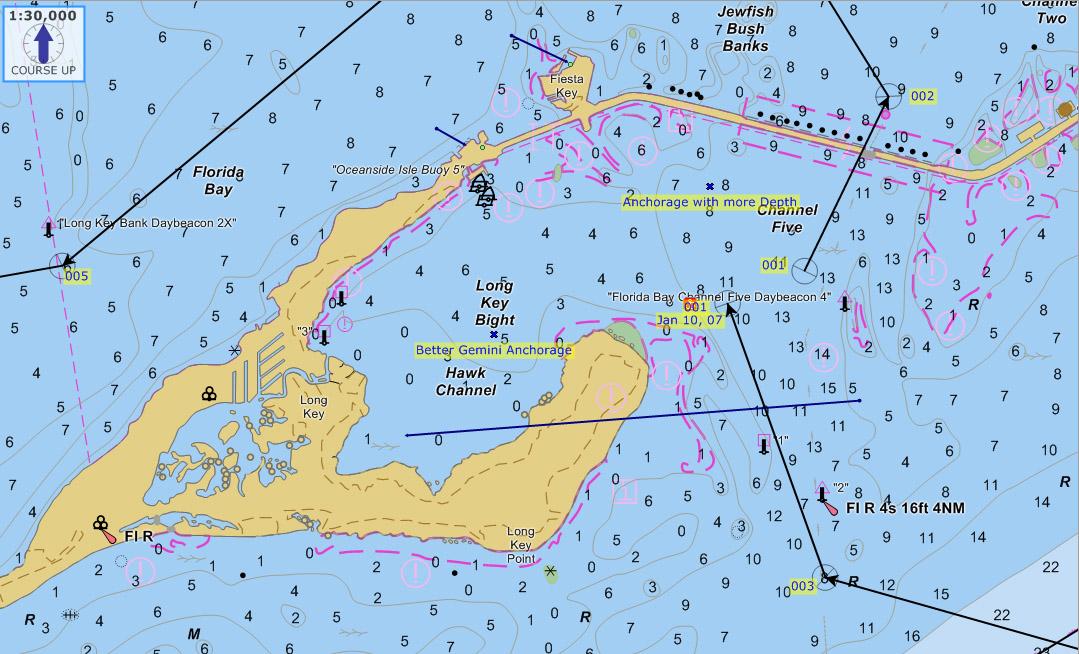 Marathon Fl Tide Chart Rebellions